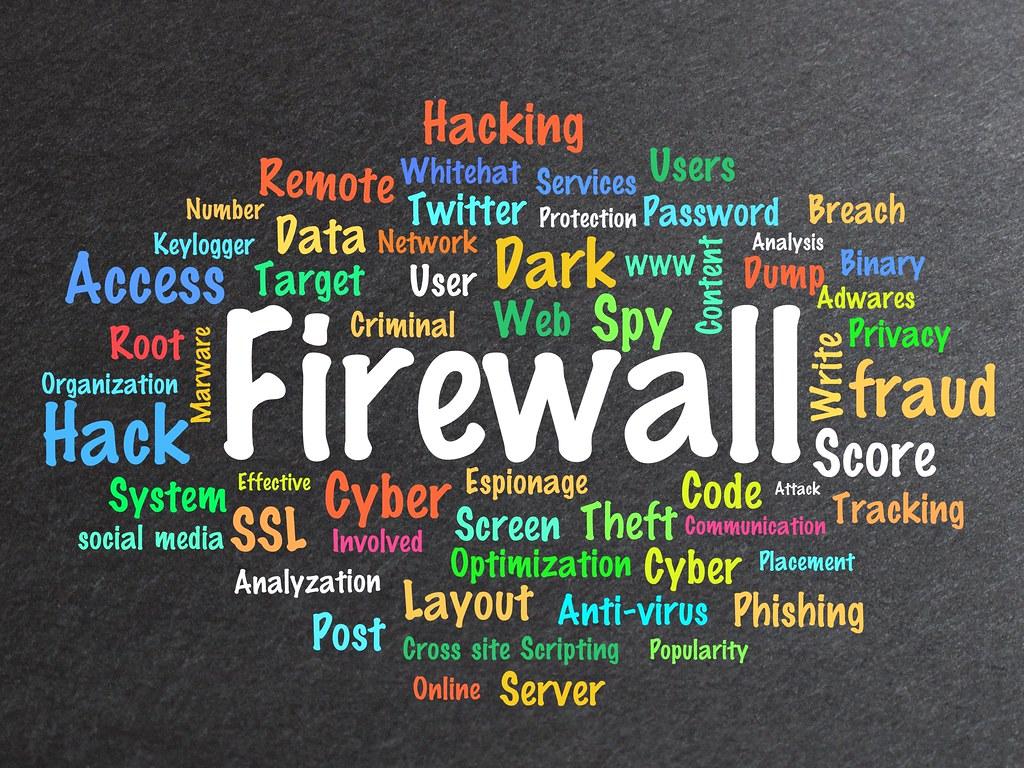 Firewall Word Cloud | Tag Cloud/Word Cloud focused on all as