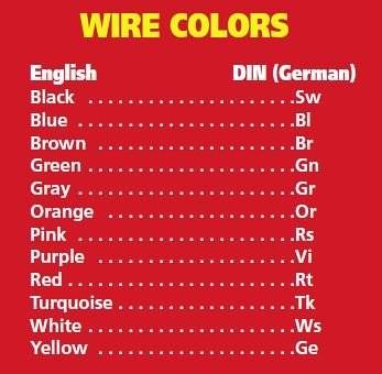 german din wire color abbreviations brook reams flickr. Black Bedroom Furniture Sets. Home Design Ideas
