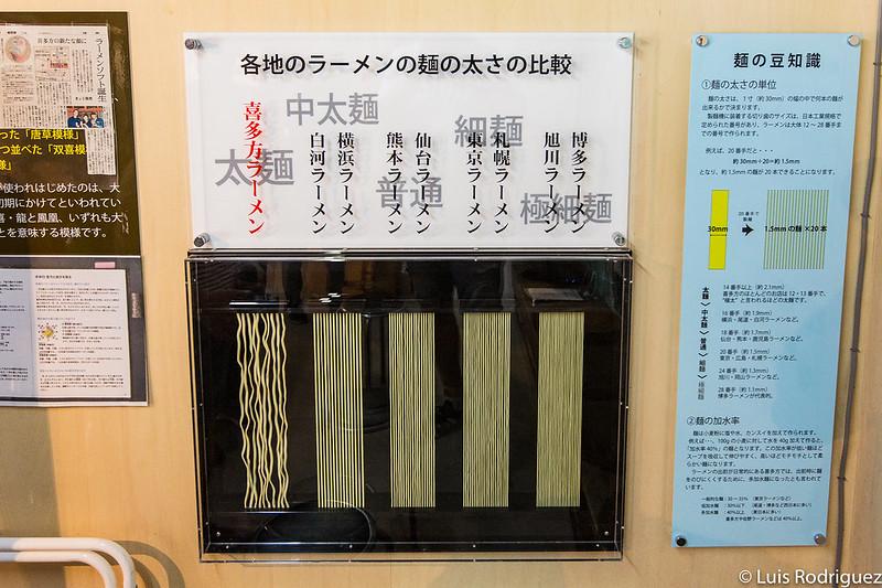 Tipos de fideos para el ramen