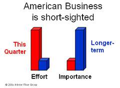 short_sighted