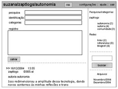 esquema registro de pesquisa