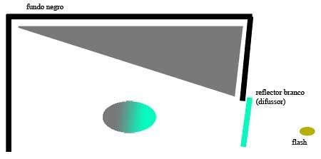 light scheme 1