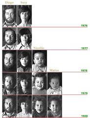 Diego Golberg Family Portrait