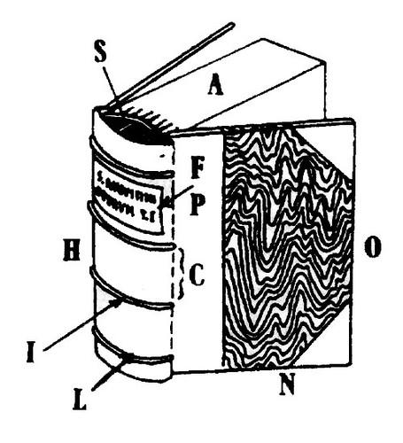 Partes do Livro A