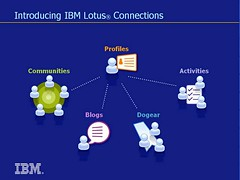 IBM Lotus Connections | by elsua