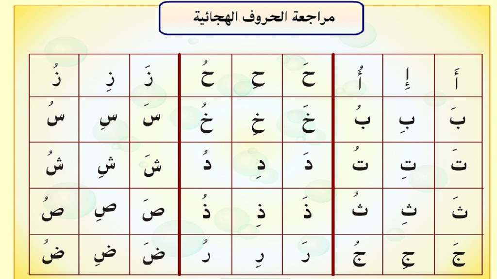 االحروف الهجائية Arabic Alphabet الحروف الهجائية حرو Flickr