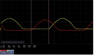 two phase sine wave signals | by eprojectszone