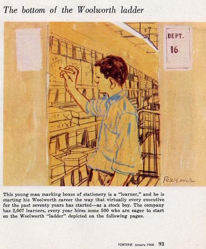 Weaver04 jpg | Fortune magazine Illustrated by Robert Weaver