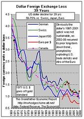 multi-currency-debt   by GaryAScott
