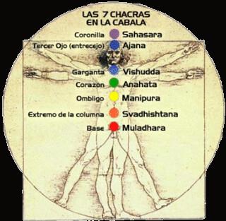 मनुष्य  शरीर  सभी  शरीरो  में श्रेष्ट |