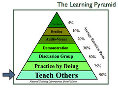 Learning Pyramid | by dkuropatwa