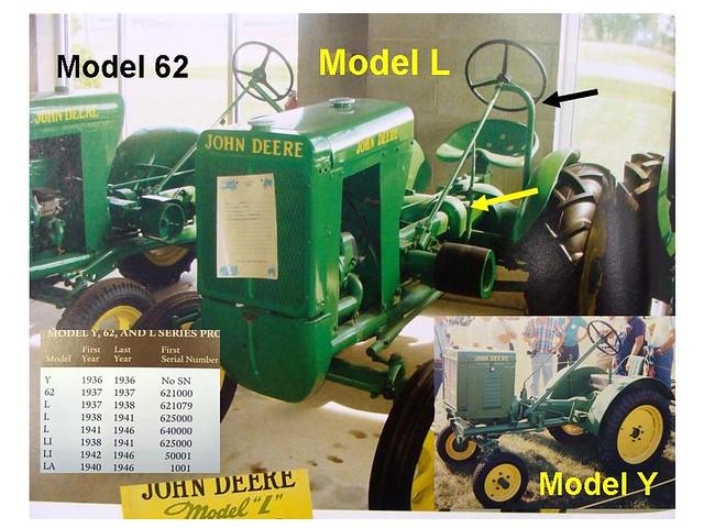 john deere model by serial number