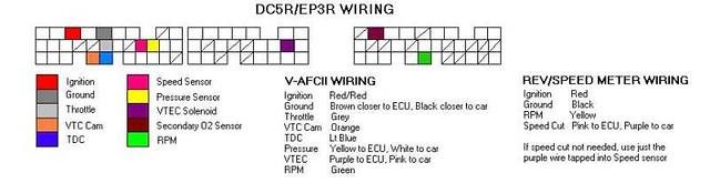 Awesome Dc5 Ep3 Ecu Wiring Diagram Ian Lockwood Flickr Wiring Database Hyediarchgelartorg