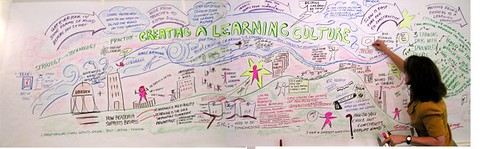 learning_culture