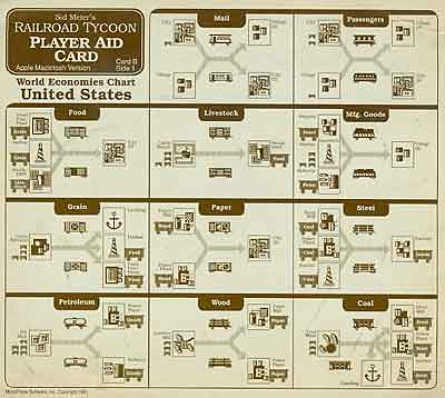 Railroad Tycoon Quick Reference Card   Fred Jame   Flickr