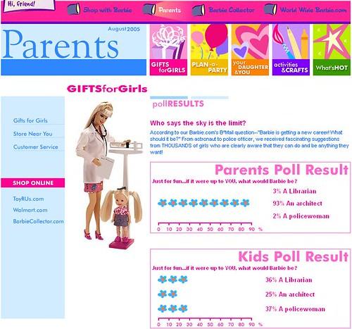 Librarian Barbie poll