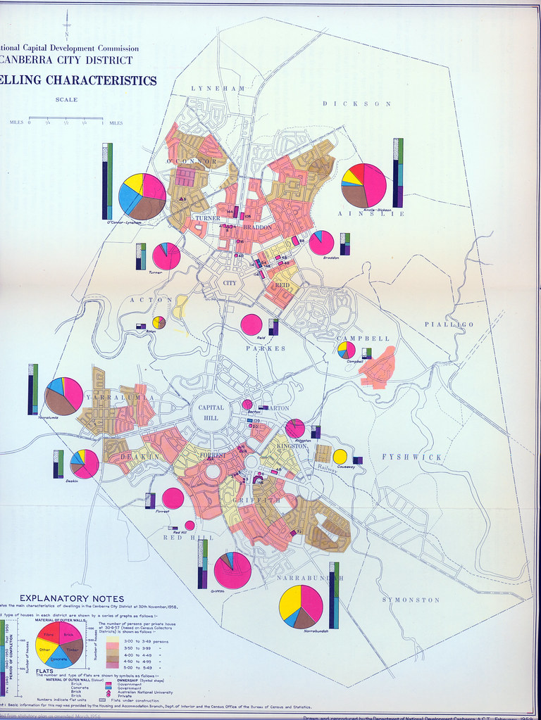 Infographic: Characteristics of Dwellings in Canberra, AU 1958