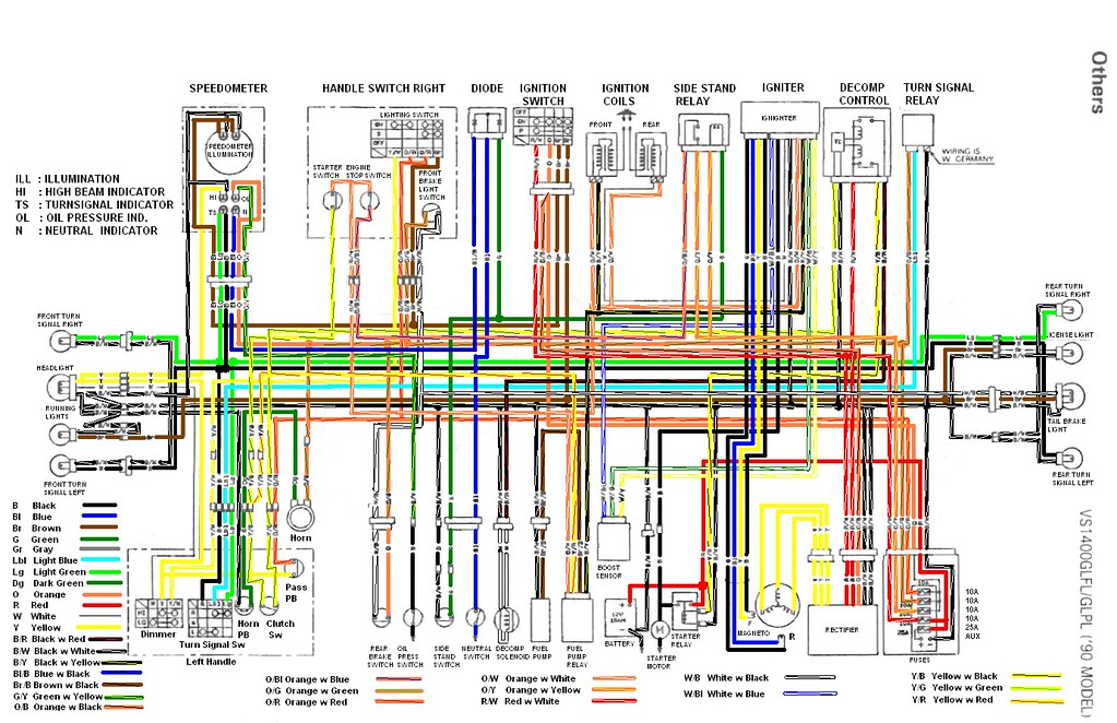VS 1400 Wiring Diagram | This is a colored wiring diagram fo… | Flickr