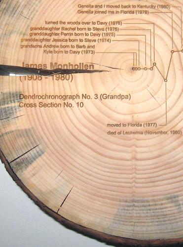 """Kyle Monhollen """"Dendrochronograph No. 3 (Grandpa)"""""""