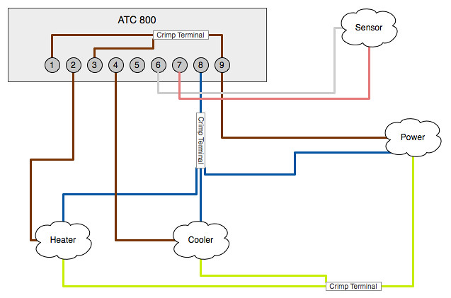 DIAGRAM] Eaton Atc 800 Wiring Diagram FULL Version HD Quality Wiring Diagram  - MYDATABASEX.BJOLY-PHOTOGRAPHIE.FRmydatabasex.bjoly-photographie.fr