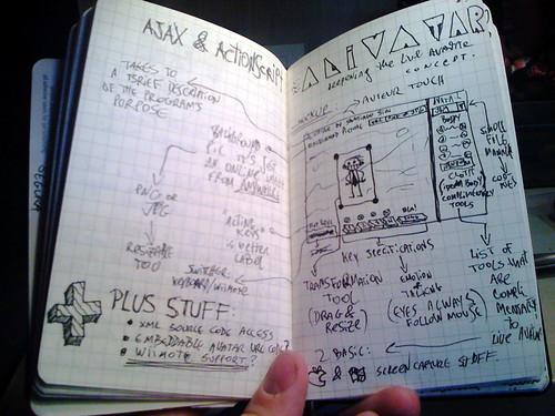 Sketchbook - Avatar | by Santi Siri
