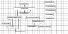 Reverse Engineering Class Diagram