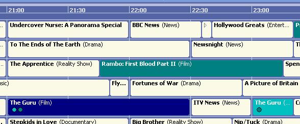 ITV Schedule this evening