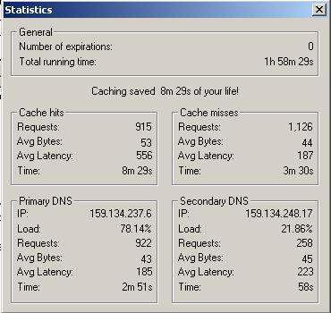 AnalogX FastCache