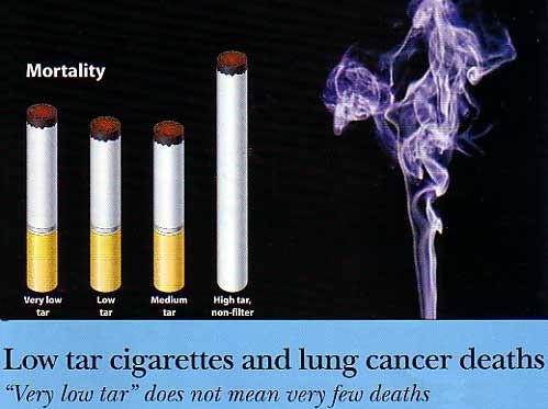 cigarettegraph