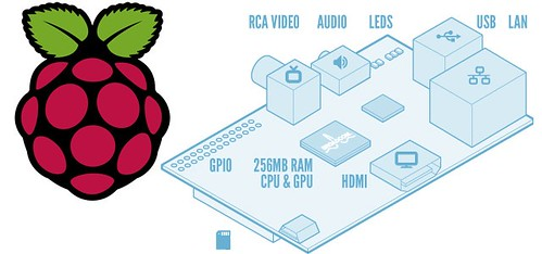 Raspberry Pi | by xmodulo