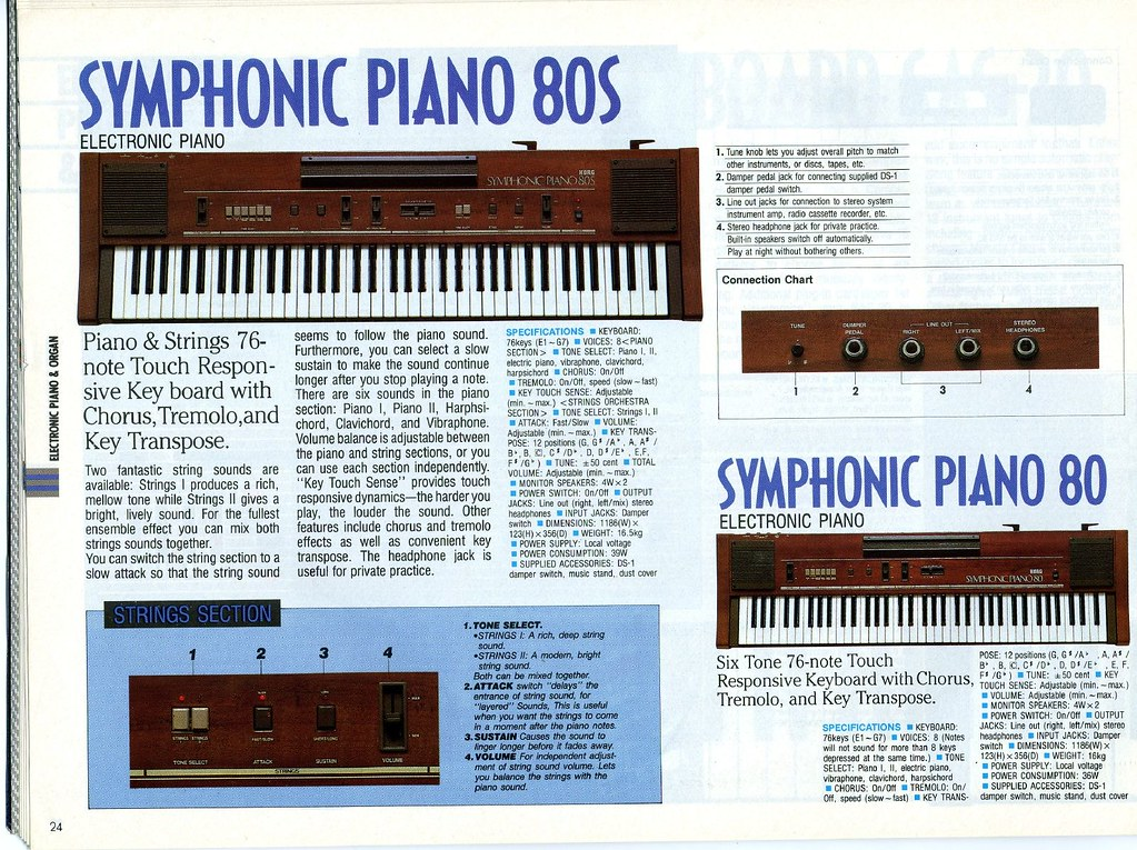 Korg Piano 80/80s from the 80s | Korg 1983 brochure | Neil Vance