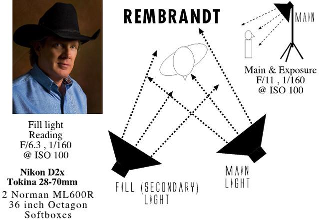 Swell Rembrandt Fullmetal Photographer Flickr Wiring Digital Resources Attrlexorcompassionincorg
