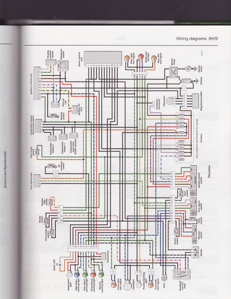 Thruxton Wiring Diagram | Thom Richards | FlickrFlickr