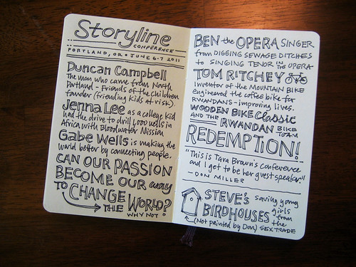 Storyline Sketchnotes   by Mike Rohde