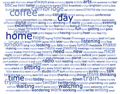 My tweetcloud | by BillT
