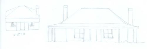Classic roofline
