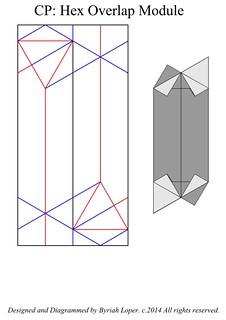 CP: Hex Overlap Module | by Byriah Loper