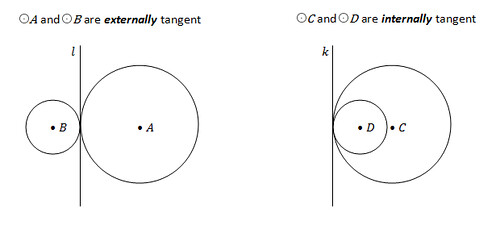 Tangent Circles | ⊙A and ⊙B are externally tangent ⊙C and