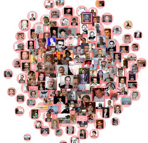 Une représentation de mon réseau social dans Facebook   by luc legay