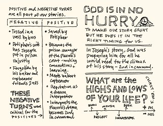 Storyline Conference 2011 Sketchnotes: 07-08 | by Mike Rohde