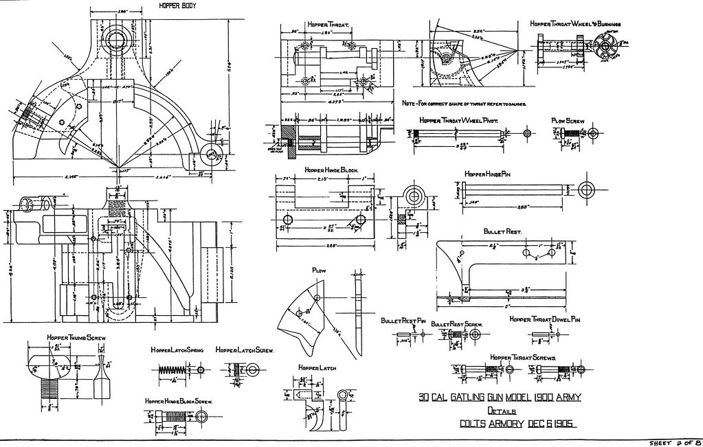 30 Cal Gatling gun 1900_Page_2 | onthedgeofmyseat | Flickr Gatling Gun Diagram on