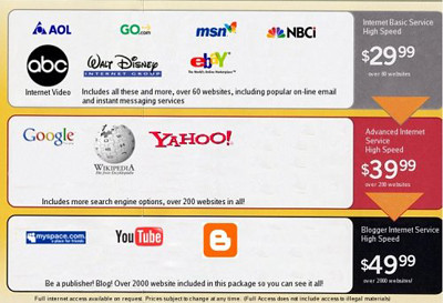 Net Neutrality pricing | by GetNETed