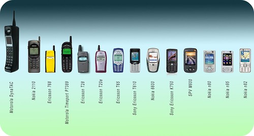 a Mobile phone Timeline | by කේදාර KhE