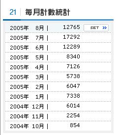 20050820