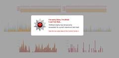 Wolfram|Alpha | by zeroinfluencer