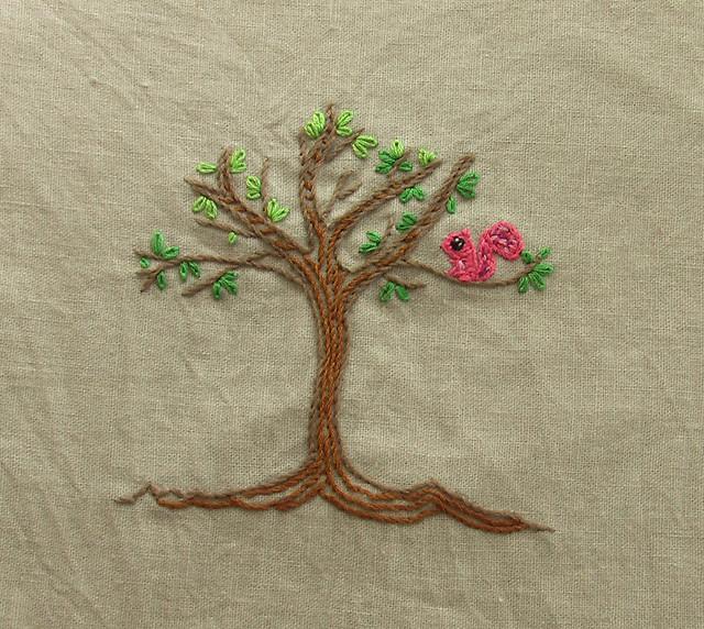 WIP Cureuil sur un arbre