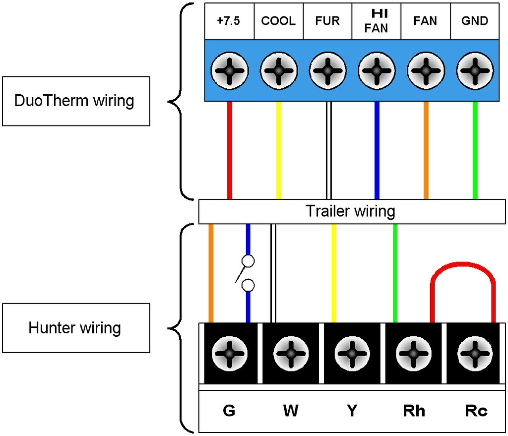4 Wire Hunter Thermostat Wiring - Diagram Schematic Ideas  Wire Thermostat Wiring Diagram Wifi on