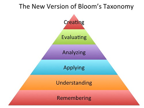 New Blooms Pyramid | by edtechworkshop