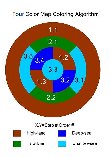 Four Color Map Coloring Algorithm