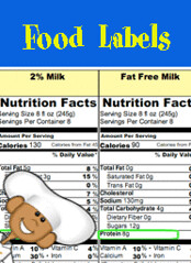 kids understanding food labels- reading food labels- food labeling | by nutrition education